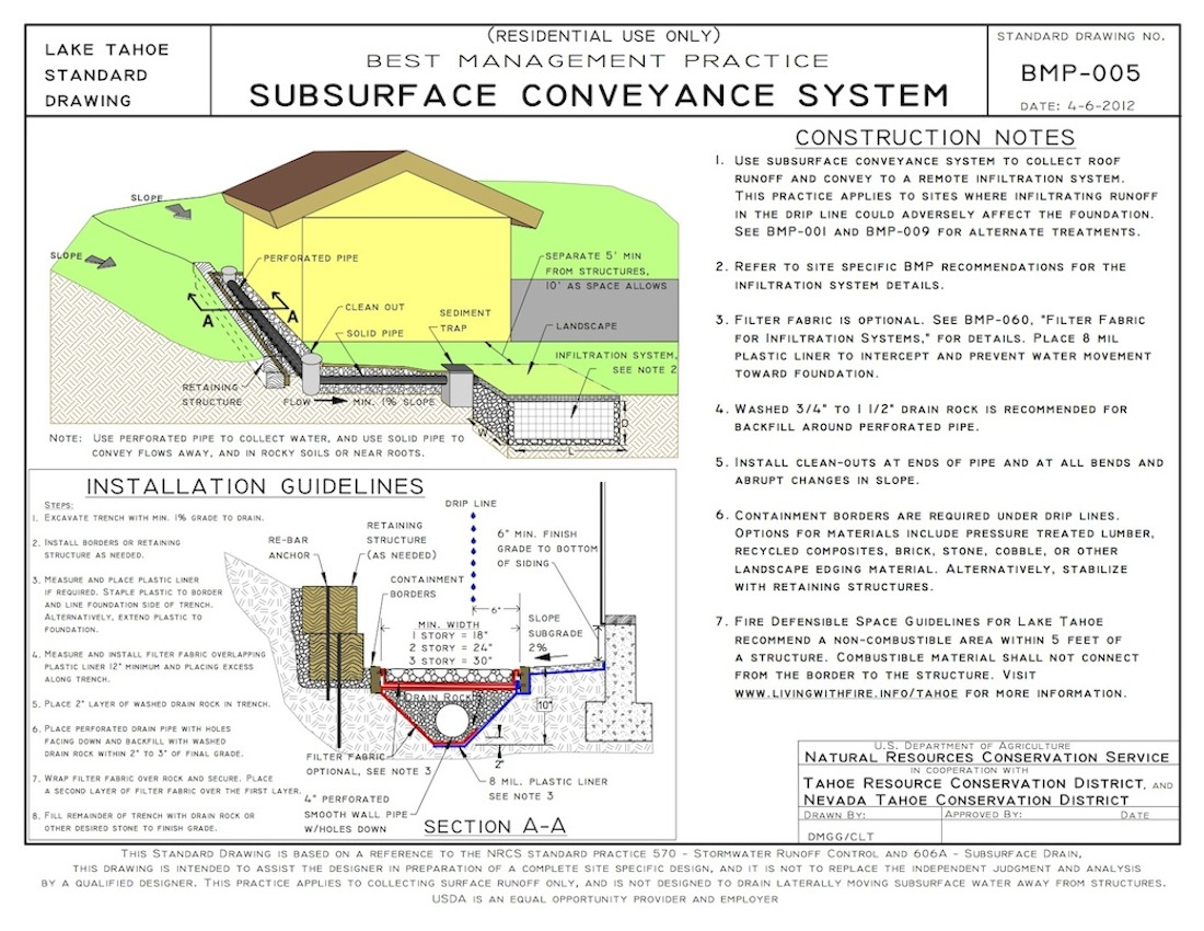 BMP-005 Subsurface Conveyance System