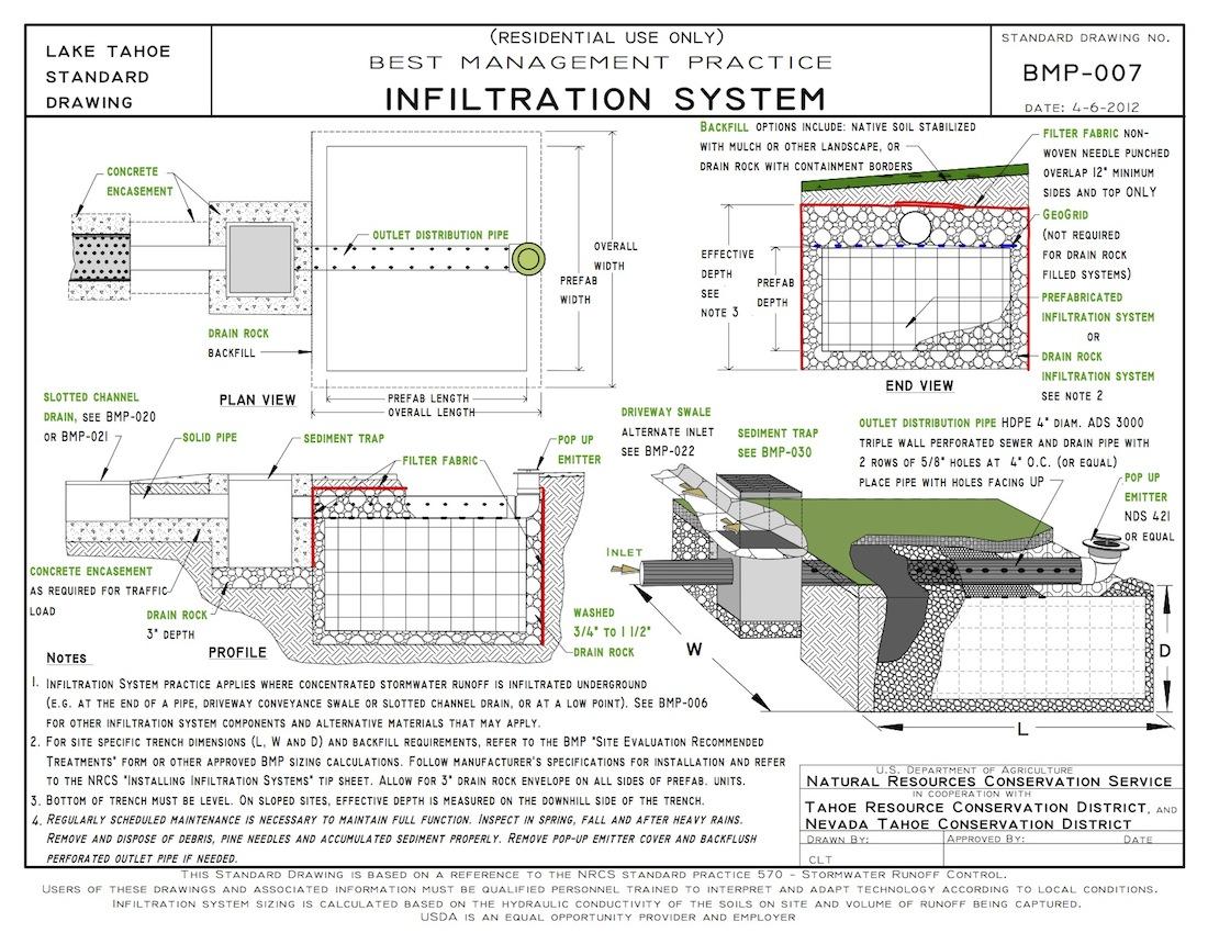 BMP-007 Infiltration System