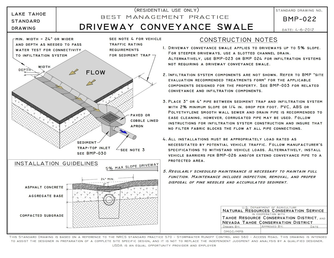 Bmp Amp Driveway Resources Tahoe Resource Conservation