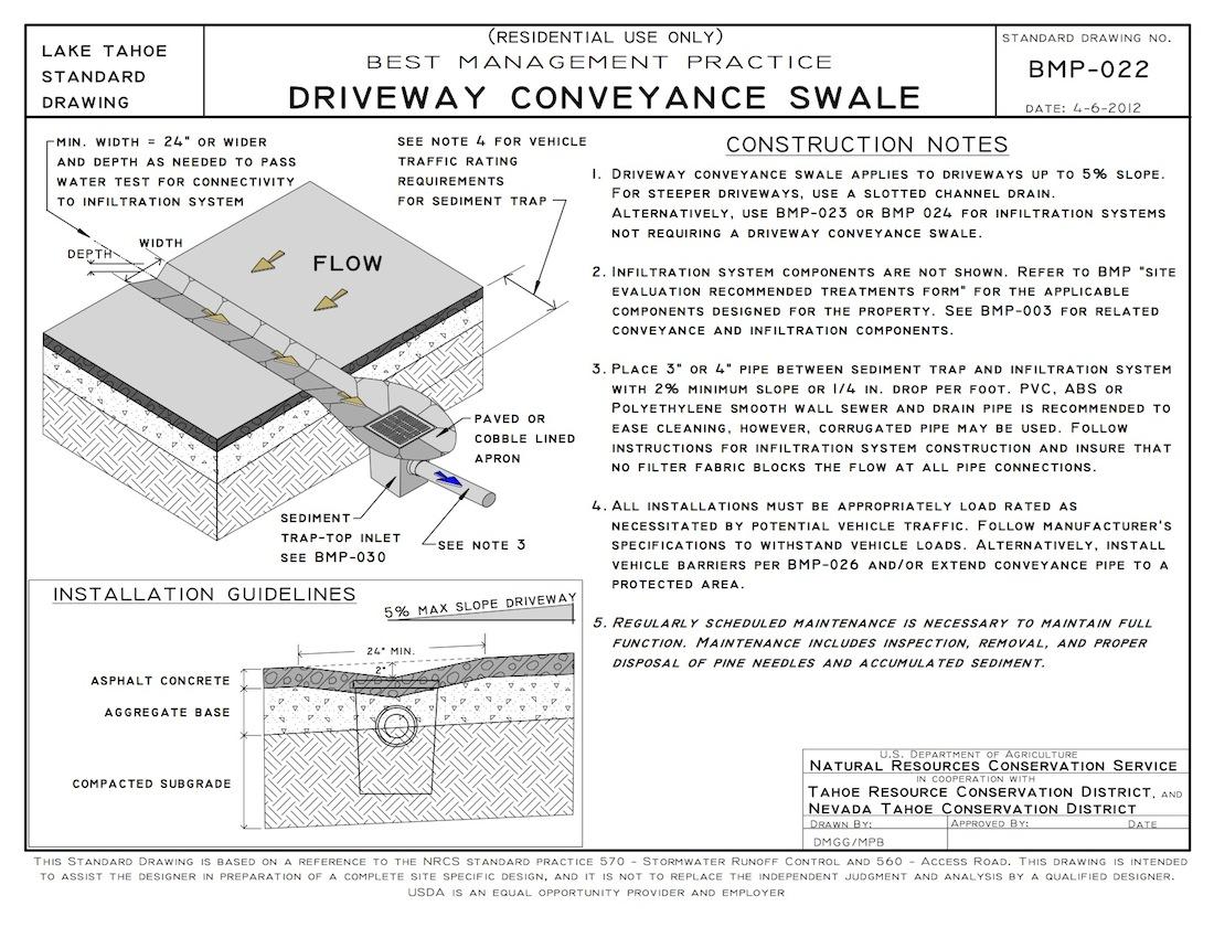 BMP-022 Driveway Conveyance Swale