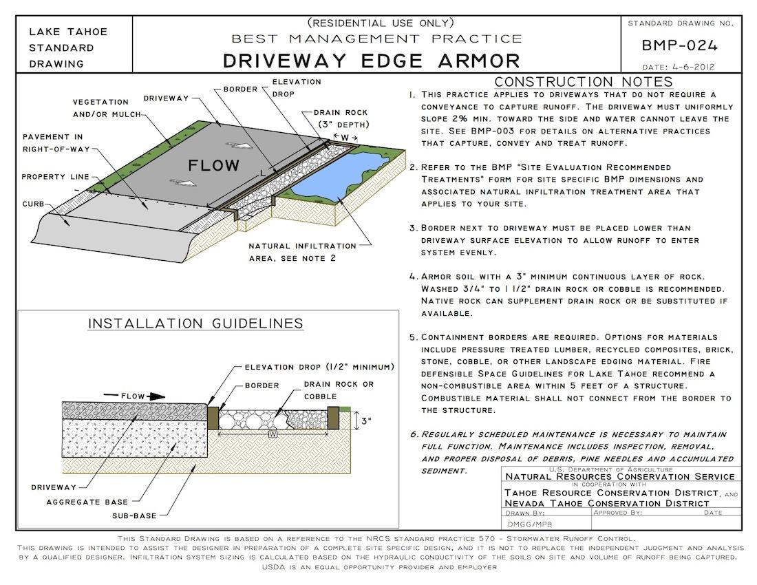 BMP-024 Driveway Edge Armor