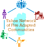 Tahoe Network of Fire Adapted Communities